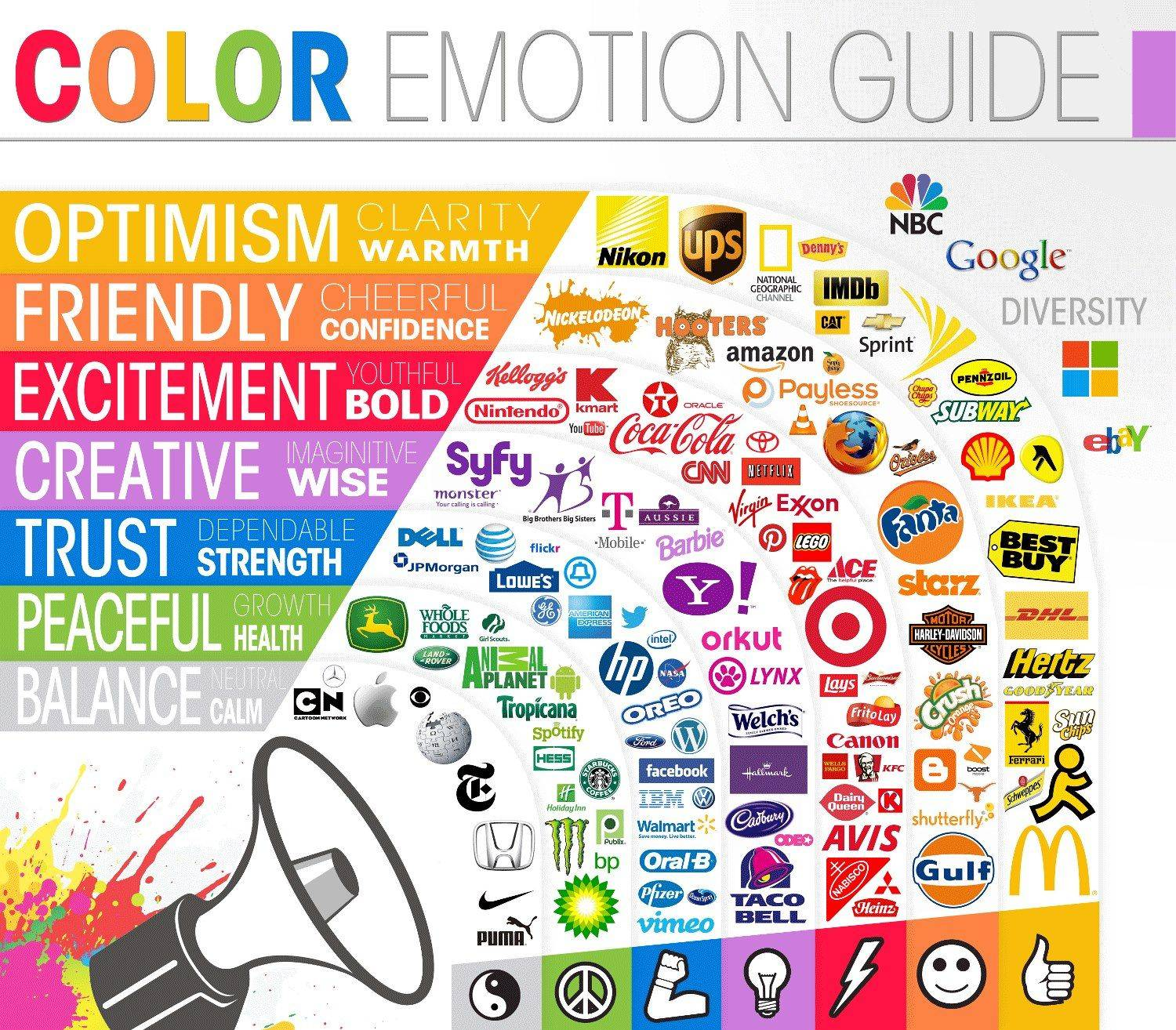 Color and Mood Beautiful Marketing Logos Brands Color Emotion Guide