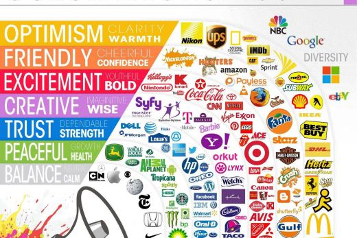 How Colors Affect Mood Beautiful Marketing Logos Brands Color Emotion Guide
